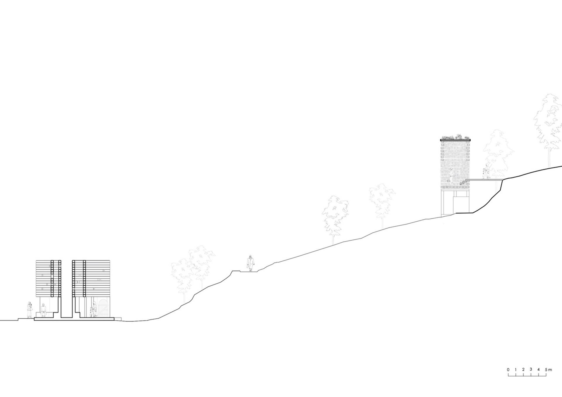 Современная архитектура фото