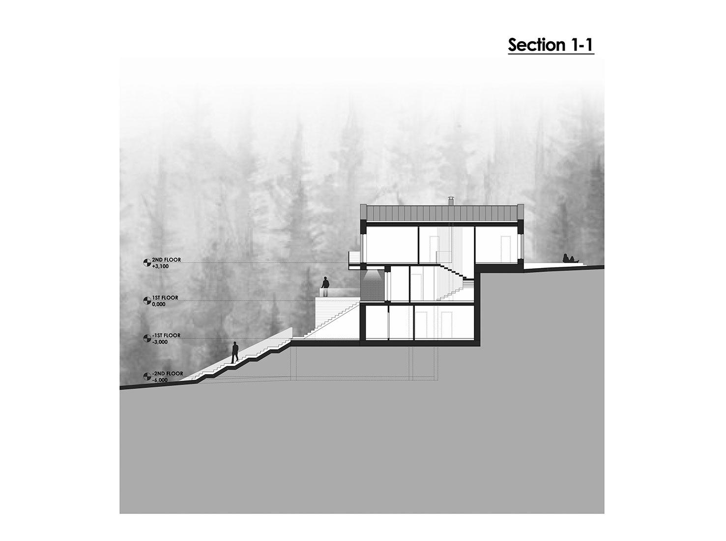 Планировка дома фото