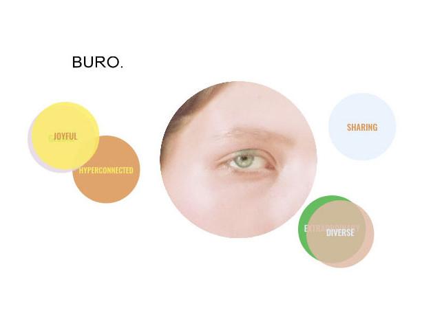 Buro 24/7 объявил о глобальном перезапуске